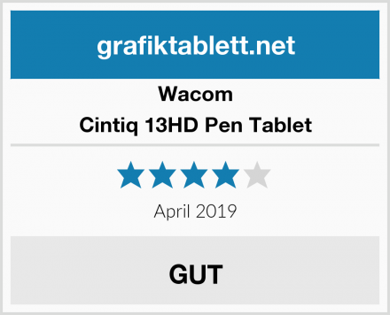 Wacom Cintiq 13HD Pen Tablet Test